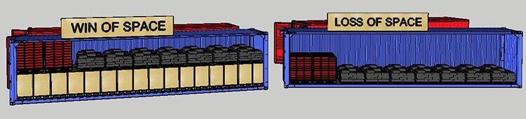 NO-NAIL BOXES: Bespaar ruimte!